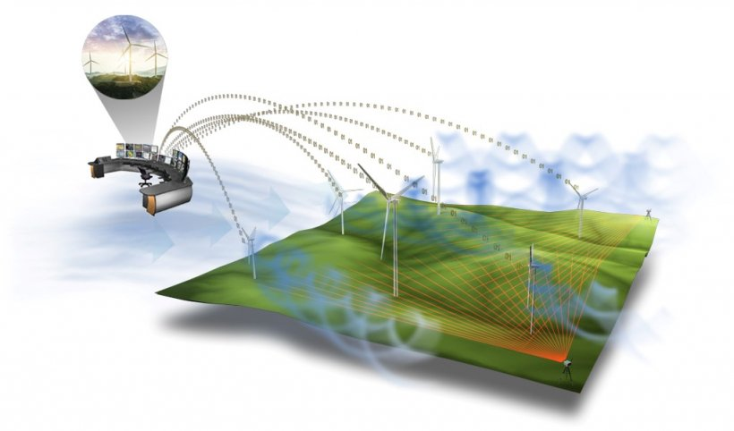 Wind illustration of what future wind power plants will look like.