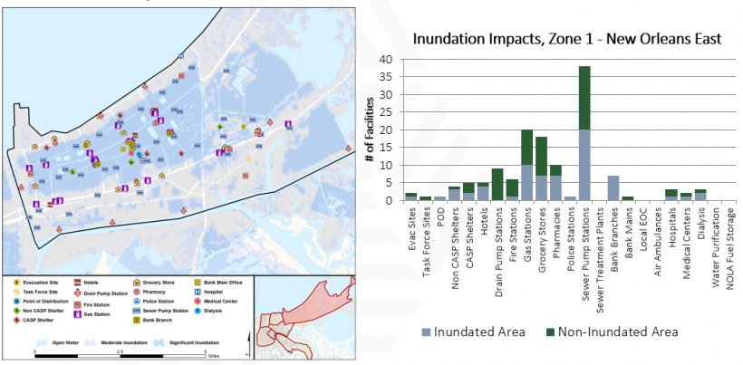 Map of inundation impacts in New Orleans
