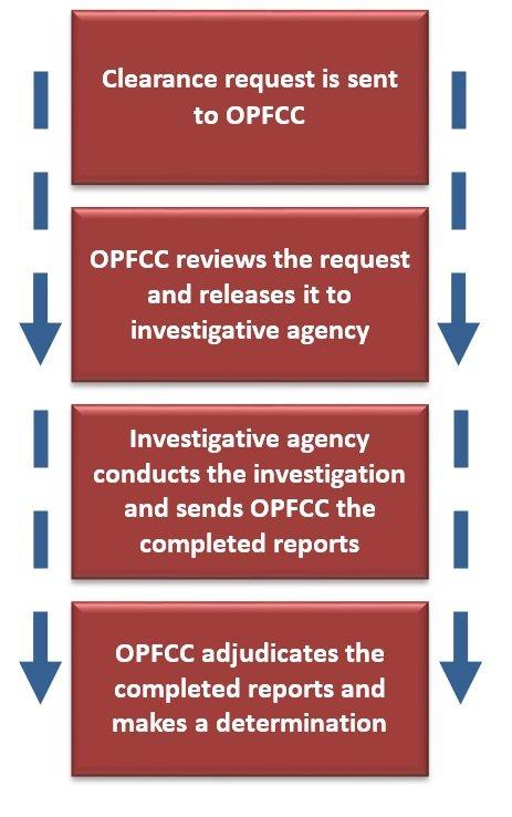 The NNSA Security Clearance Process