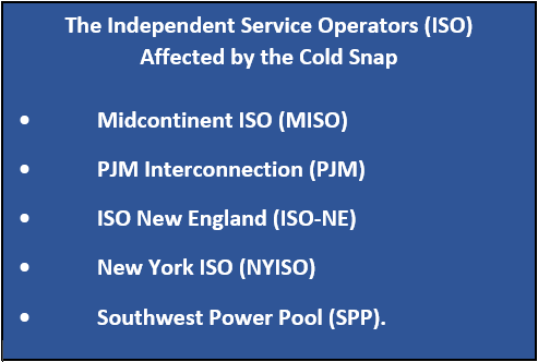 Names of different ISOs