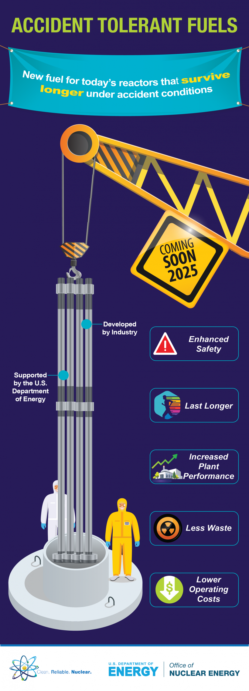 Accident Tolerant Fuels are new fuels for today's reactors that can survive longer under accident conditions.