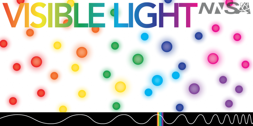 NNSA uses visible light to complete its missions.