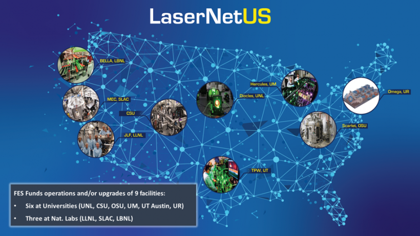 The LaserNetUS network
