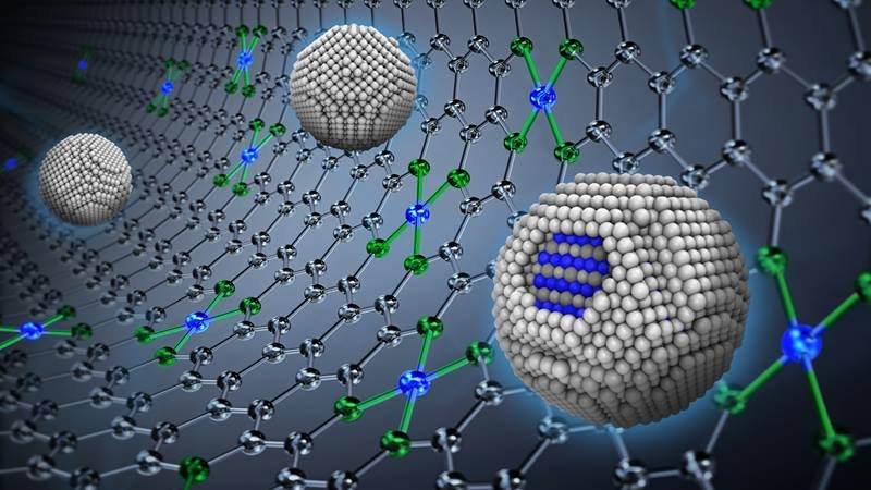 An artistic rendition of the synergistic catalyst showing core-shell active sites (blue) in platinum-cobalt nanoparticles (spheres) on a platinum group metal-free catalytic support.