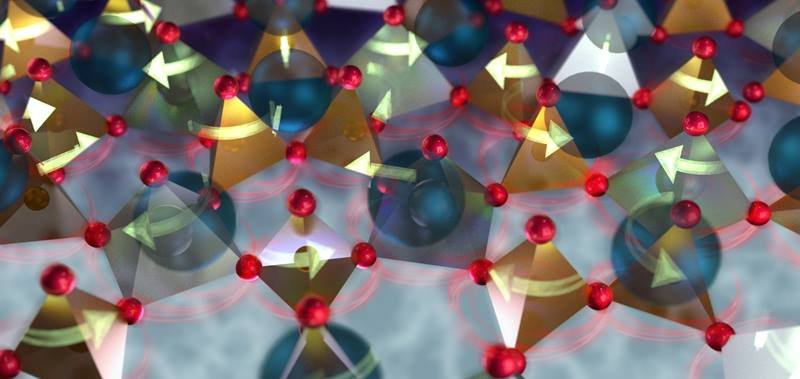 Scientists discovered supersonic phasons that could remove harmful heat in electronics and send signals faster. Phasons were observed in a mineral containing titanium (gray) and silicate (orange) polyhedrons. (Oxygen is red, barium is blue.)