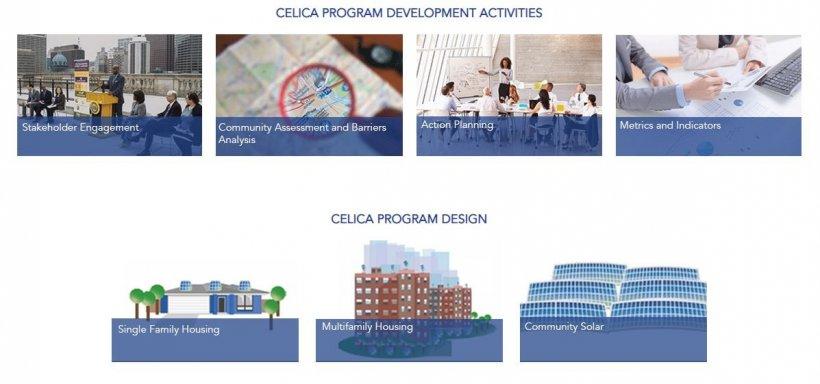 Screenshot of CELICA toolkit.