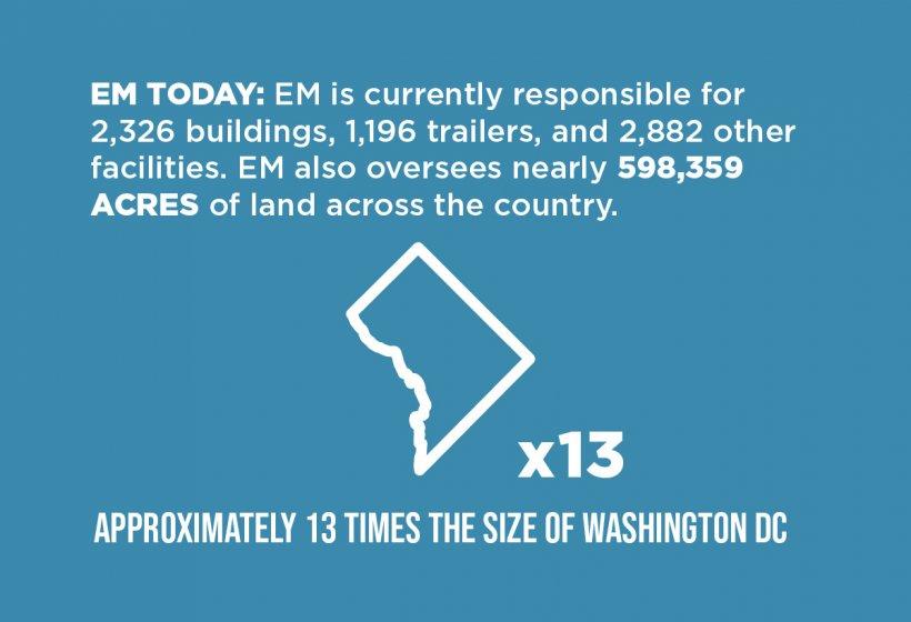 EM Today Infographic