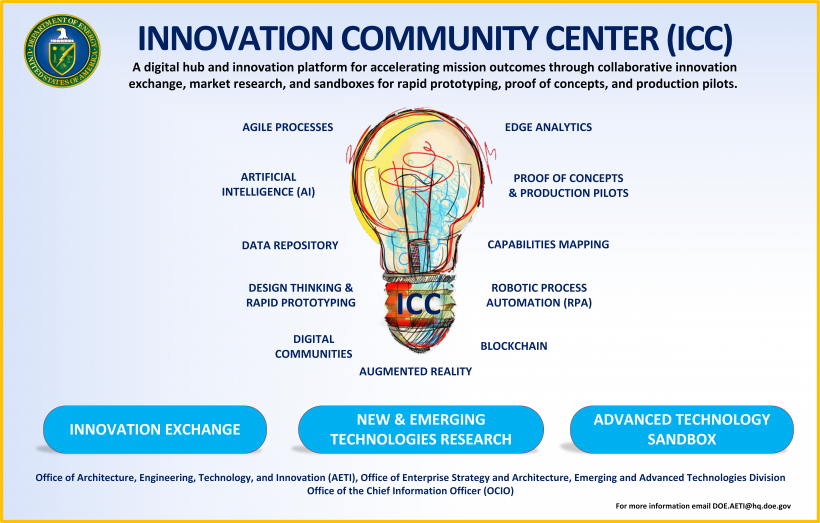 Innovation Community Center is a project out of the OCIO