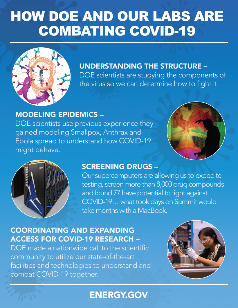 How DOE and National Labs are combatting coronavirus infographic