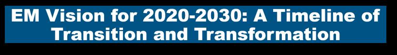 EM Vision for 2020-2030: A Timeline of Transition and Transformation