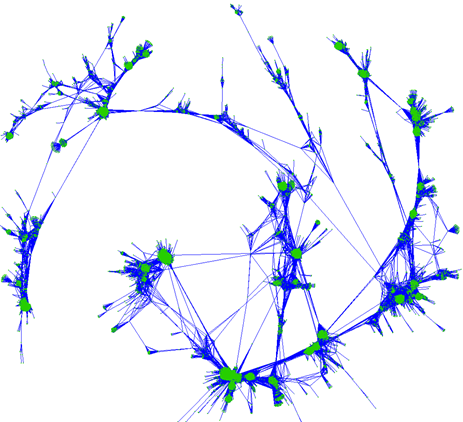 A visualization of a network depicting correlations between genes in a population. These correlations can be used to identify genetic markers linked to complex observable traits.