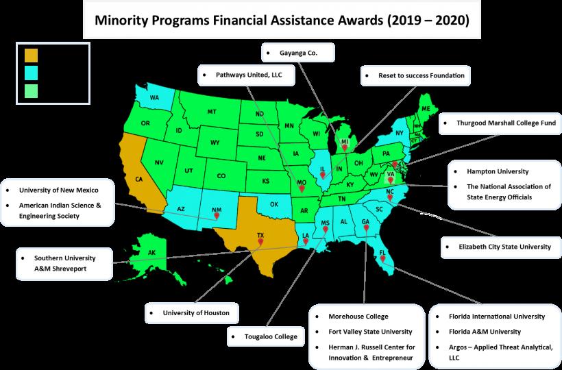 Minority Programs Financial Assistance Awards 2019-2020