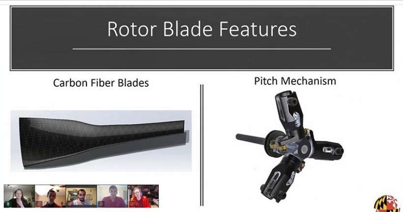 A graphic of rotor blade features with carbon fiber blades and pitch mechanisms presented by the University of Maryland Wind Terpines team.