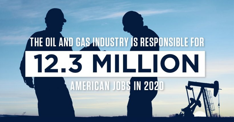 The Oil and Gas industry is responsible for 12.3 million Americans jobs in 2020