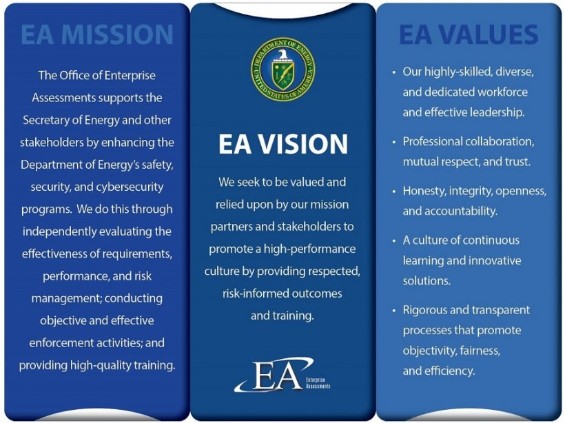 EA MIssion, Vision, Values