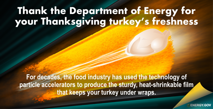 Keeping your turkey fresh is perhaps something you take for granted, but did you know that you have the Department of Energy to thank for some of the science that made that possible?