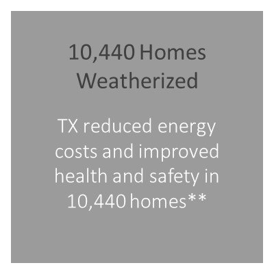 Number of homes weatherized in Texas.