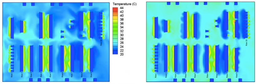 Before and after temperature maps for the MA data center.