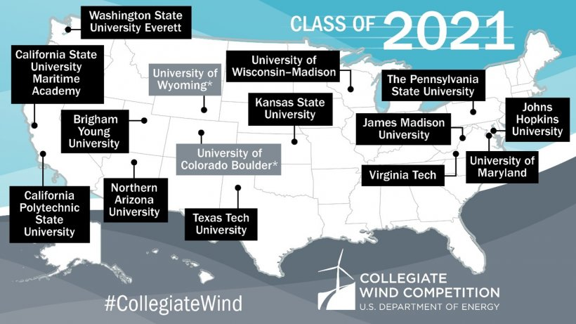 Thirteen competing teams and two learn-along teams* are preparing for jobs in the wind and renewable energy workforce by participating in the U.S. Department of Energy's 2021 Collegiate Wind Competition. Graphic by John Frenzl, NREL