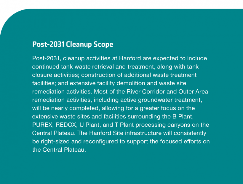 Hanford Post 2031 Cleanup Scope