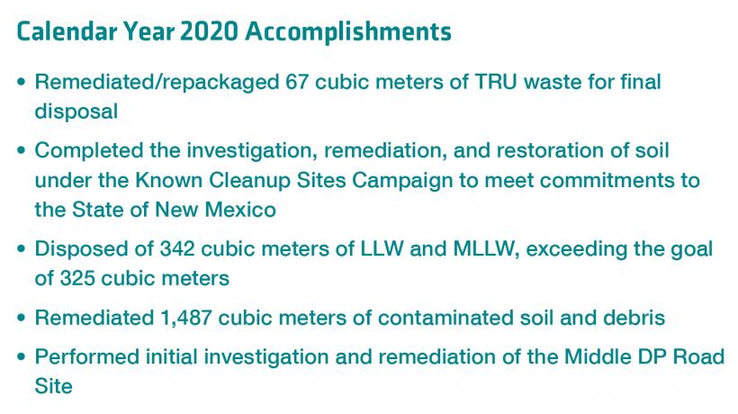 LANL Calendar Year 2020 Accomplishments