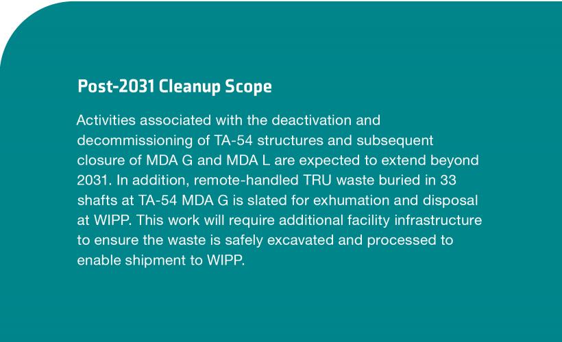 LANL Post 2031 Cleanup Scope