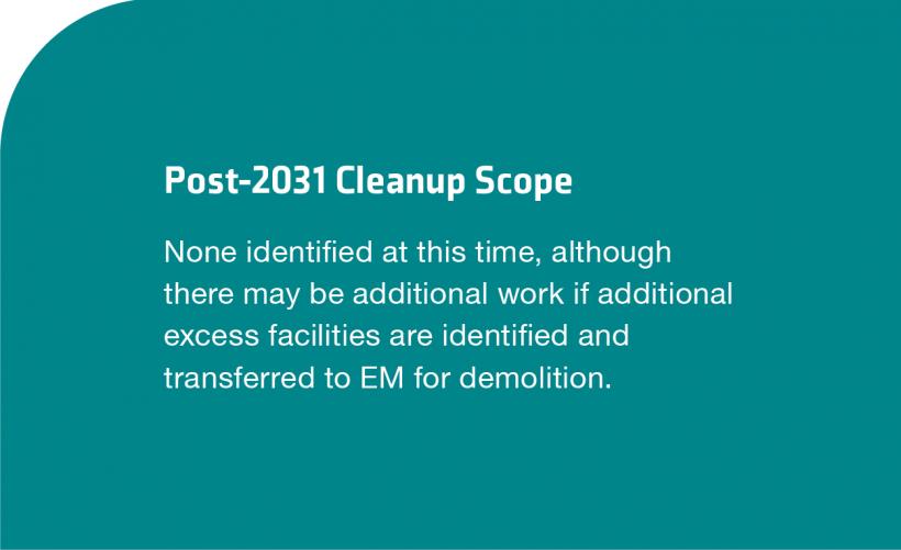 LLNL Post 2031 Cleanup Scope