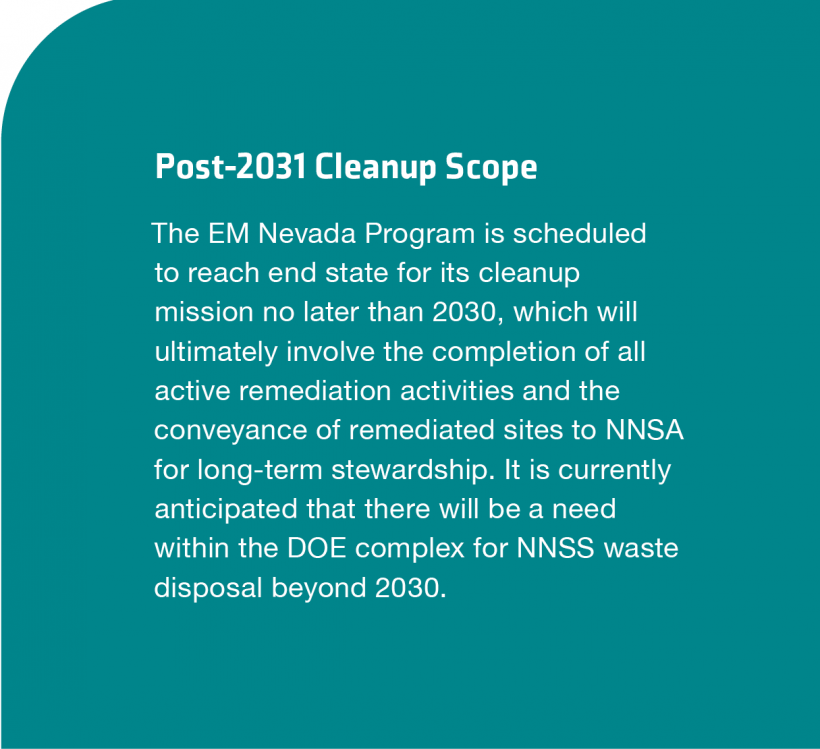 NNSS Post 2031 Clean Up Scope