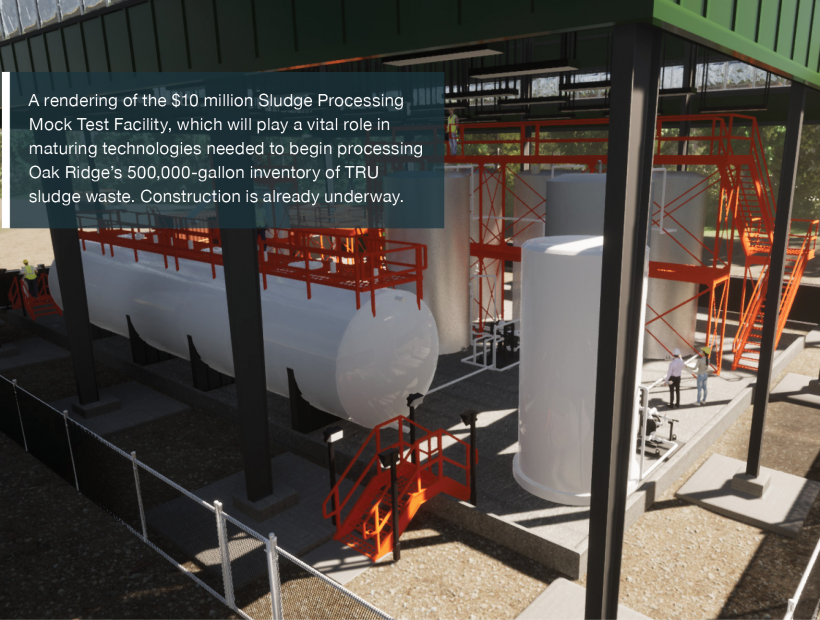 A rendering of the $10 million Sludge Processing Mock Test Facility, which will play a vital role in maturing technologies needed to begin processing Oak Ridge's 500,000-gallon inventory of TRU sludge waste. Construction is already underway.