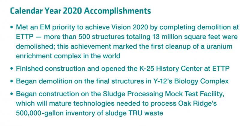 Oak Ridge Calendar Year 2020 Accomplishments