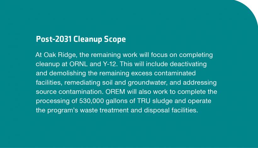 ORNL Post 2031 Cleanup Scope