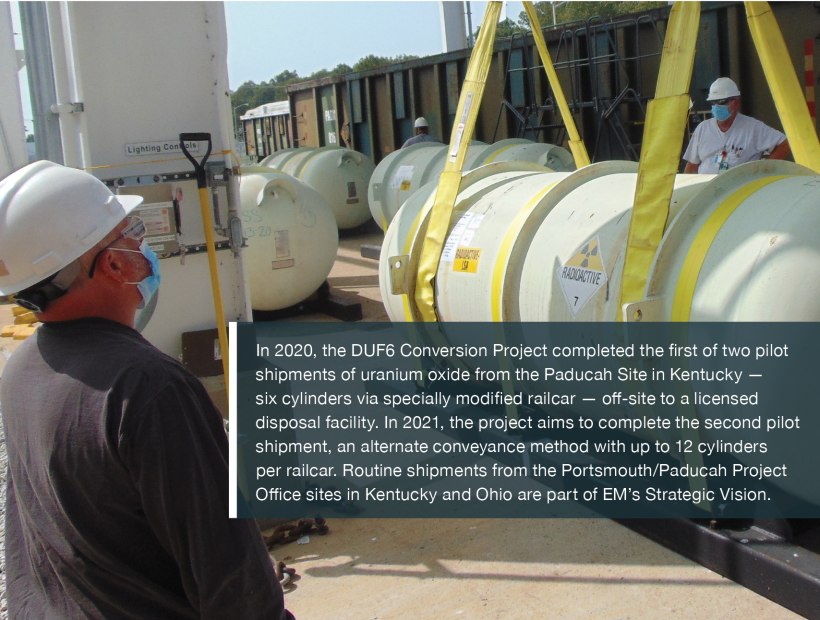 In 2020, the DUF6 Conversion Project completed the first of two pilot shipments of uranium oxide from the Paducah Site in Kentucky — six cylinders via specially modified railcar — off-site to a licensed disposal facility. In 2021, the project aims to complete the second pilot shipment, an alternate conveyance method with up to 12 cylinders per railcar. Routine shipments from the Portsmouth/Paducah Project Office sites in Kentucky and Ohio are part of EM's Strategic Vision.