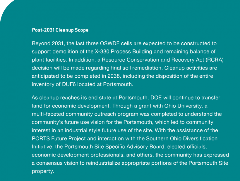 Portsmouth Post 2031 Cleanup Scope