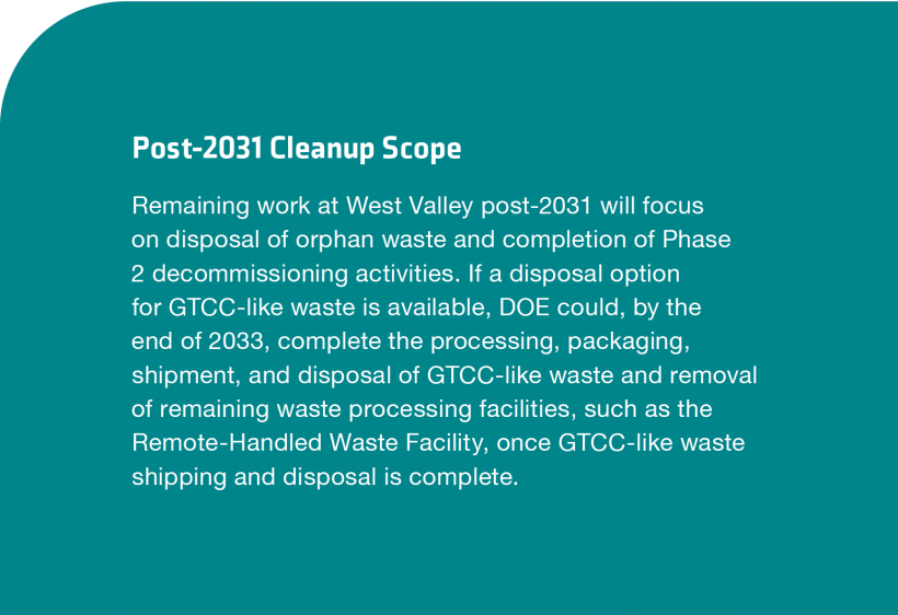 WVDP Post 2031 Cleanup Scope