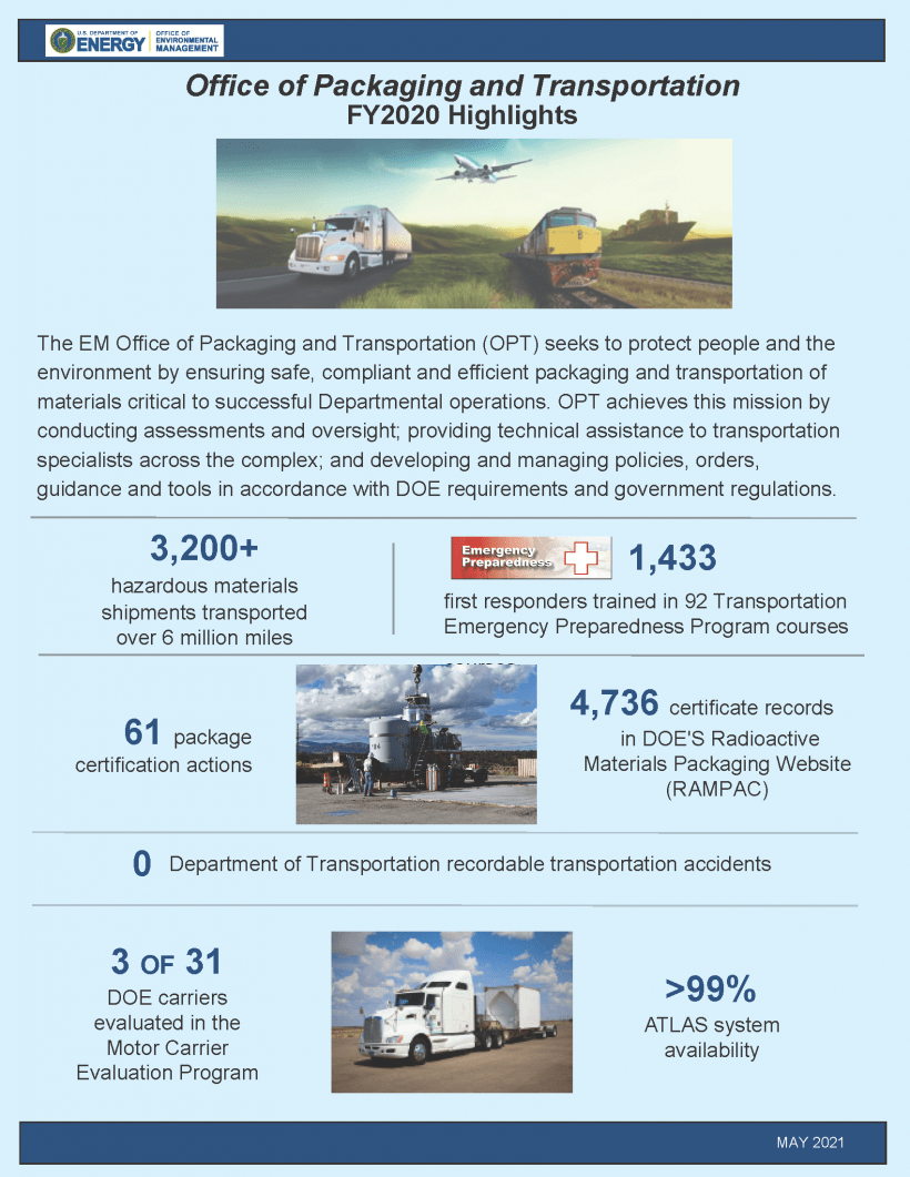 Office of Packaging and Transportation FY2020 Highlights