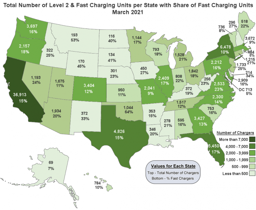 Total number of Level 2 & Fast Charging Units per State with Share of Fast Charging Units March 2021