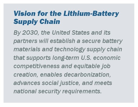 Vision for the lithium Battery Supply Chain