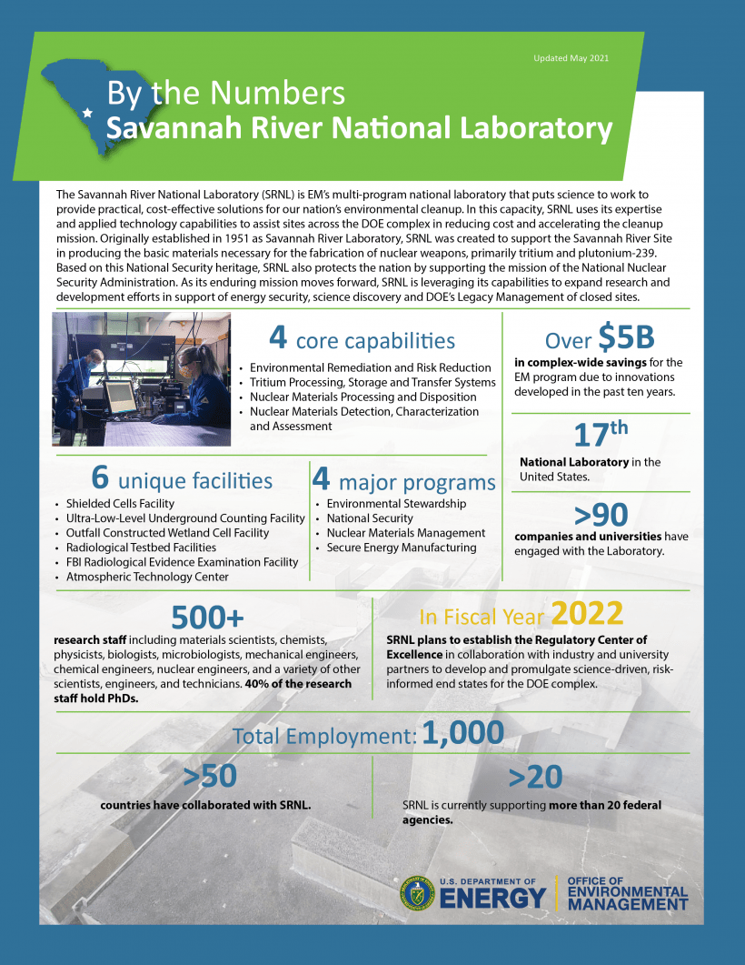 Savannah River National Laboratory By the Numbers visual