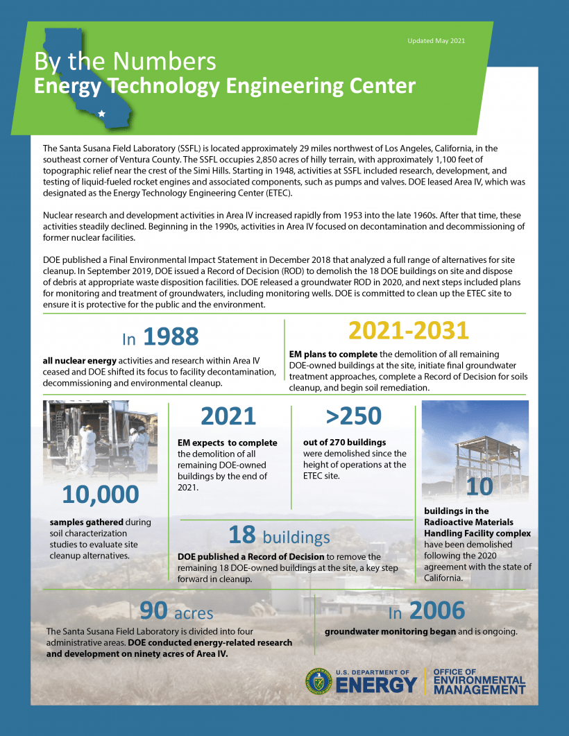 ETEC By The Numbers graphic