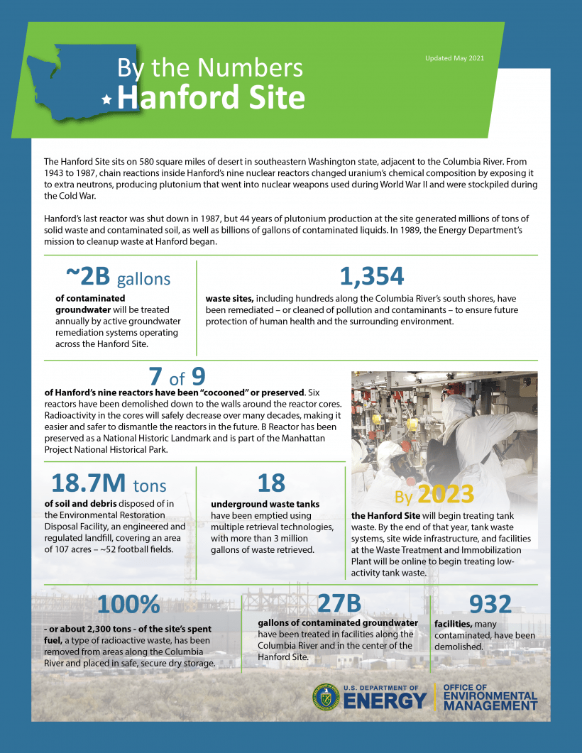 By the Numbers 2021 Hanford Visual