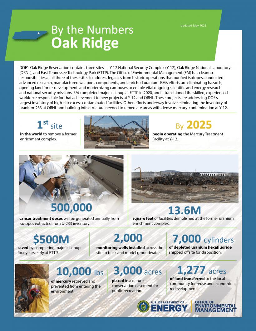 Oak Ridge By the Numbers Visual