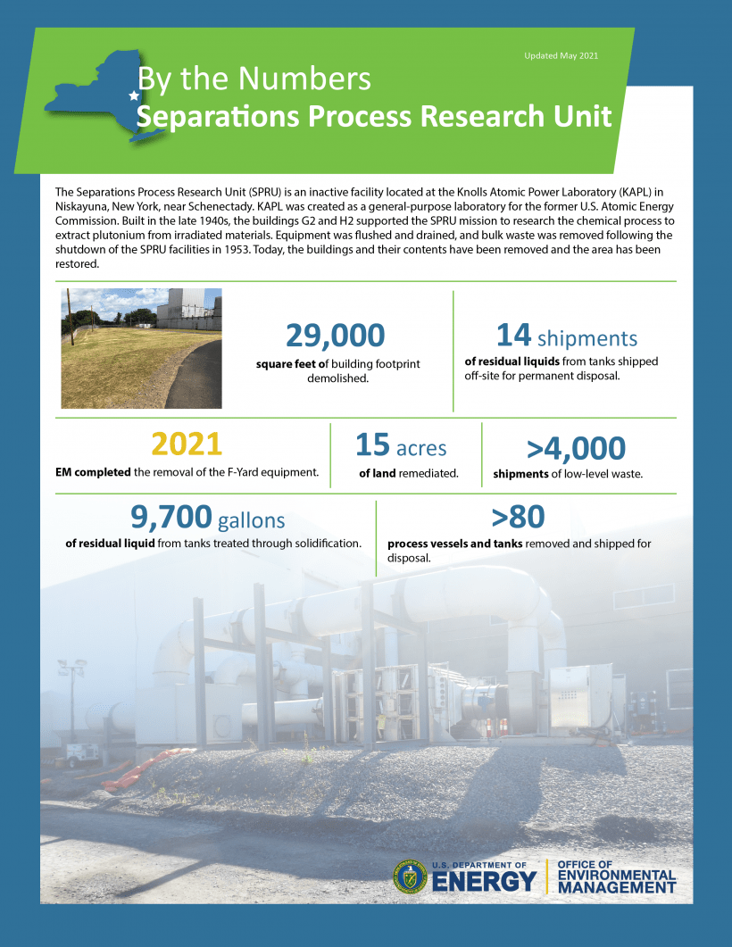 Separations Process Research Unit (SPRU) By the Numbers visual
