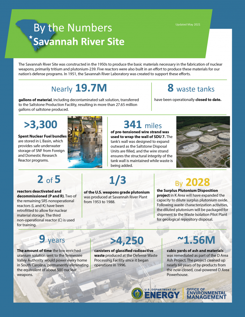 Savannah River By the Numbers Visual