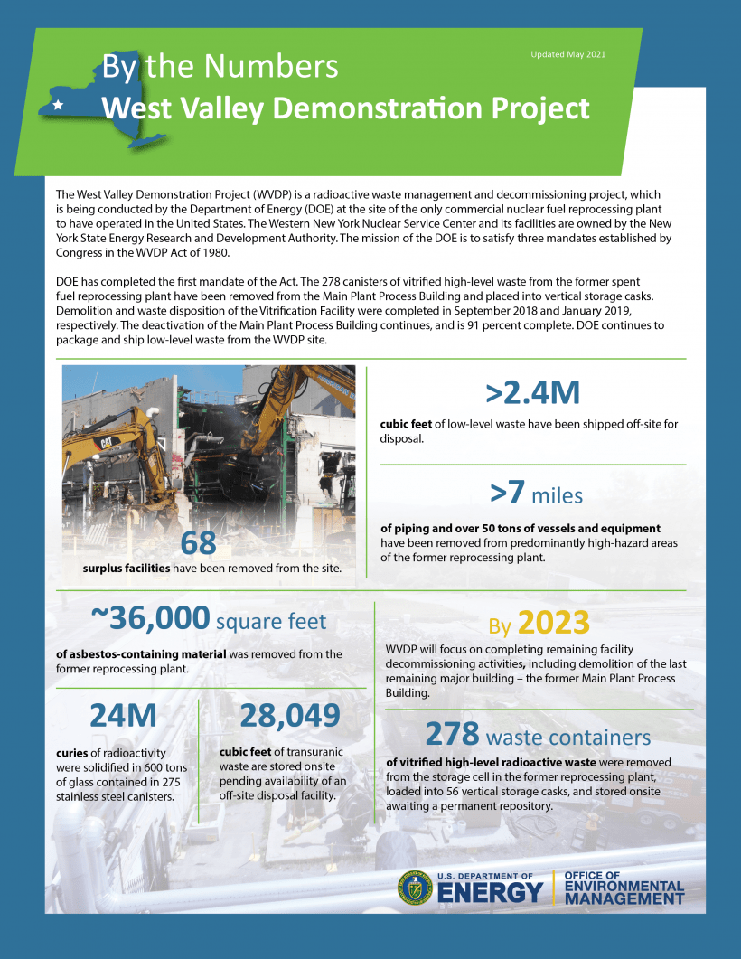 West Valley Demonstration Project By the Numbers visual