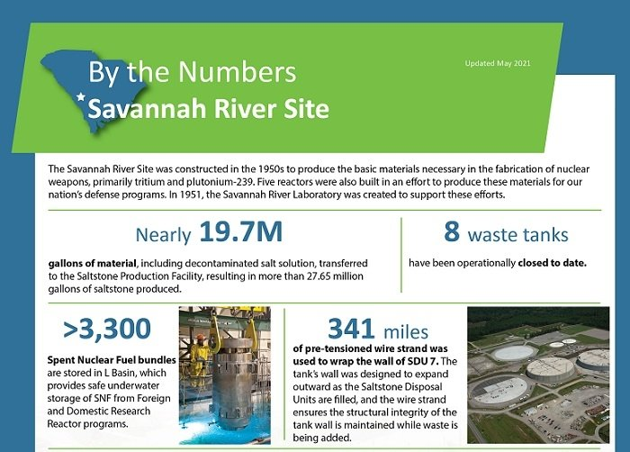 """The Savannah River Site's """"By the Numbers"""" features facts and figures about cleanup and more."""