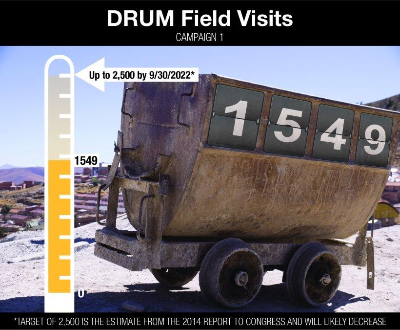 DRUM Program Ore Cart Countdown Graphic