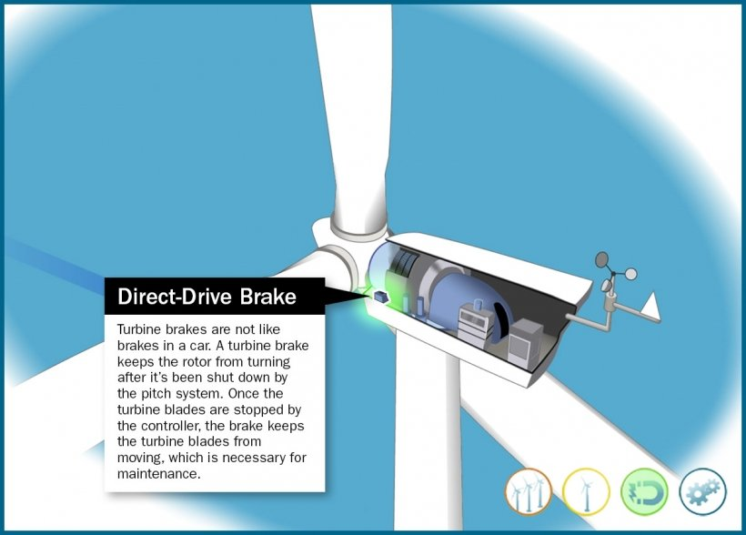 Still frame of an illustrated direct-drive brake highlighted in an animation window.