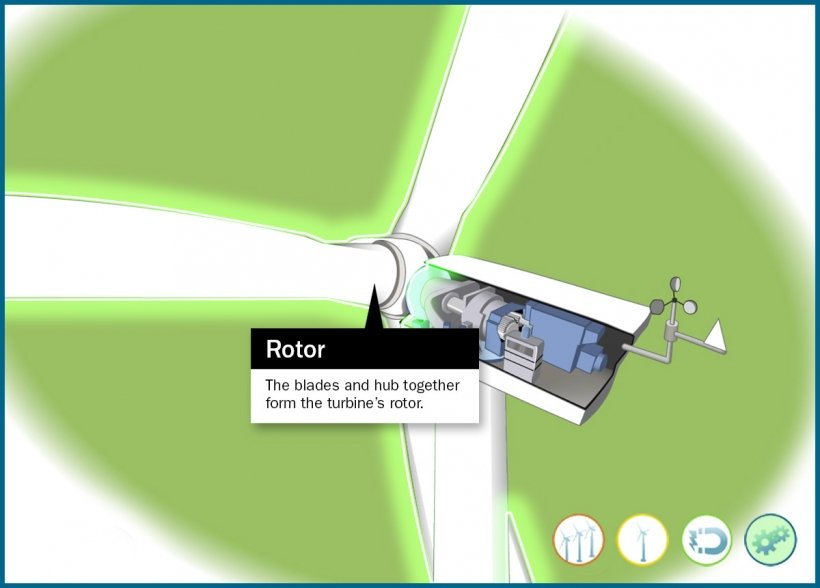 Still frame of an illustrated wind turbine rotor highlighted in an animation window.