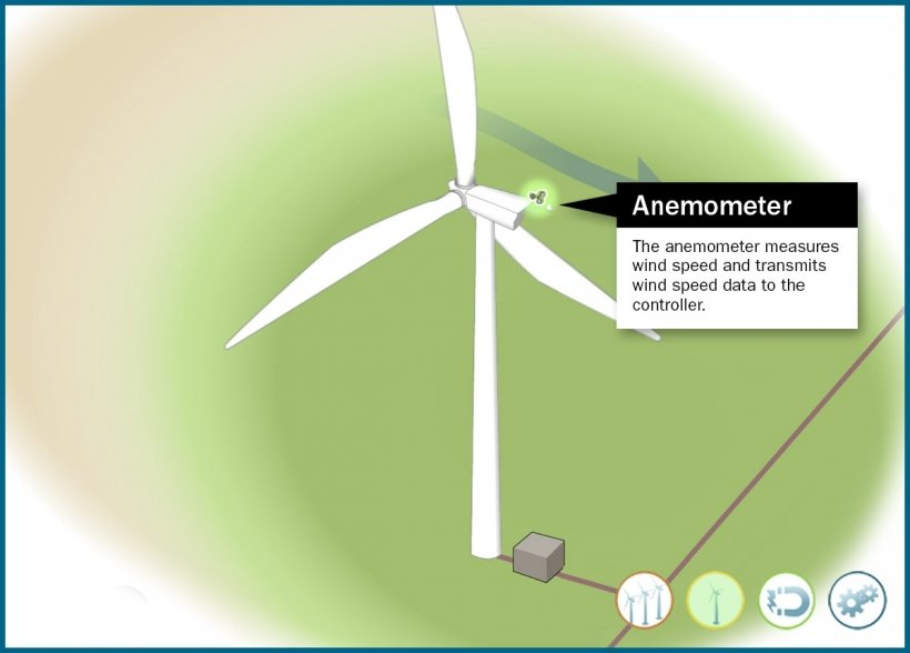 Still frame of an illustrated anemometer highlighted in an animation window.