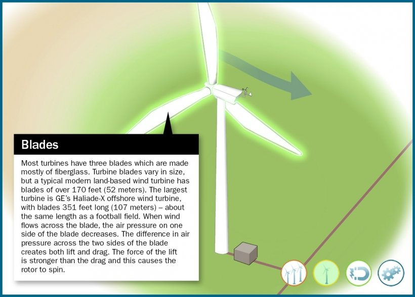 Still frame of a wind turbine with the blades highlighted in an animation window.